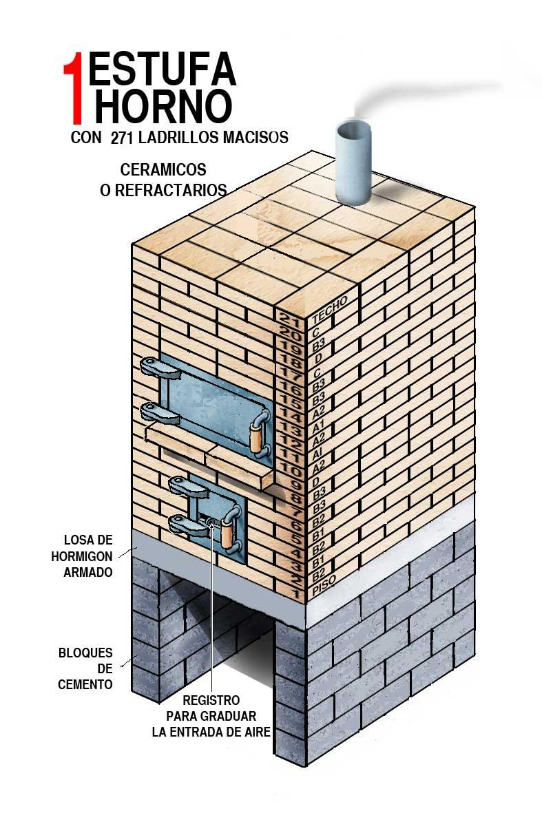 Casas de de ladrillos hd - Hornos de lena planos ...