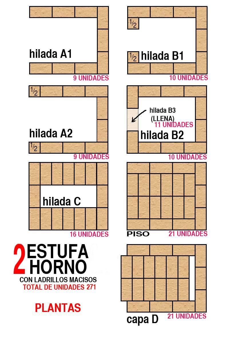 Estufa Con Horno De Lea Cheap Simple Estufa De Lea Con Horno Modelo