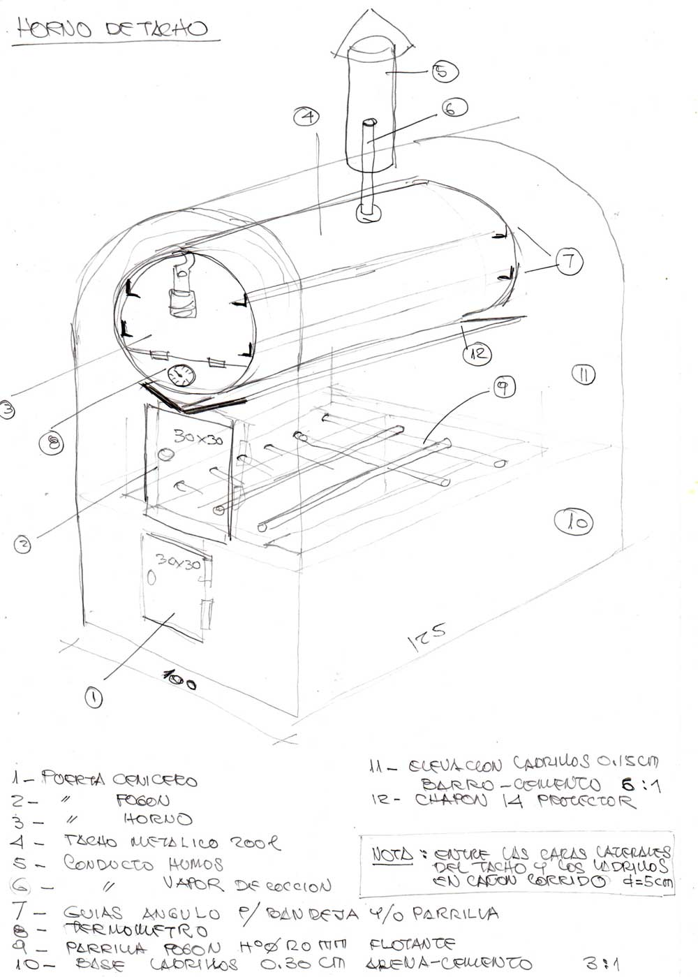 Horno de tambor pdf
