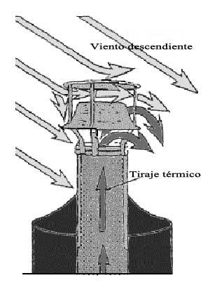La chimenea - Como construir una chimenea paso a paso ...